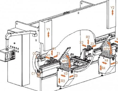 How To: Buying a Press Brake